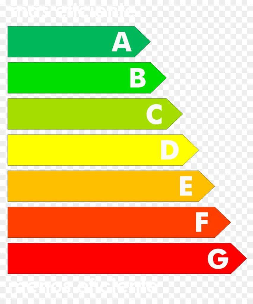 Etiquetas de eficiencia energética para ventanas: distintos grados