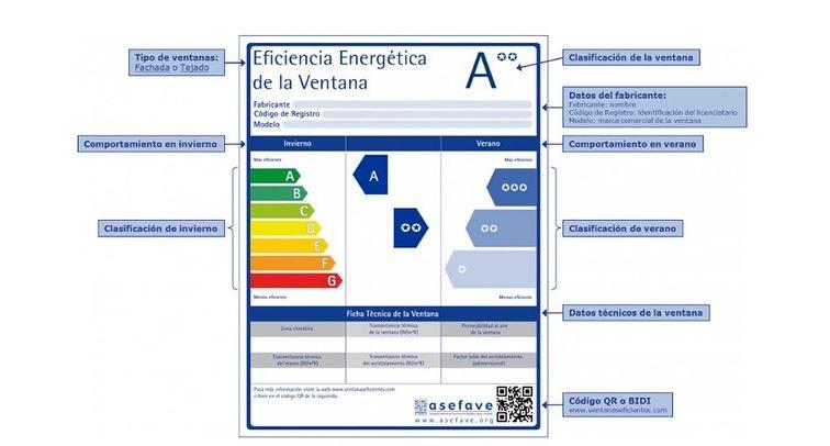 etiqueta eficiencia energetica01